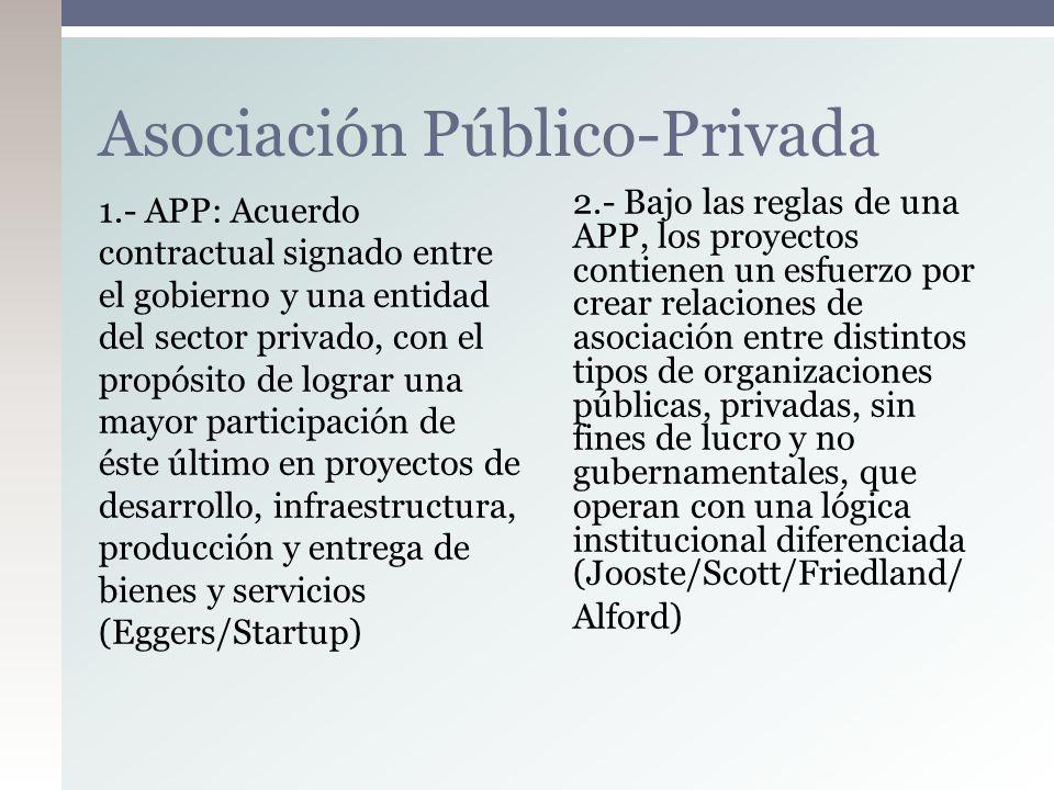 1.- APP: Acuerdo contractual signado entre el gobierno y una entidad del sector privado, con el propósito de lograr una mayor participación de éste úl