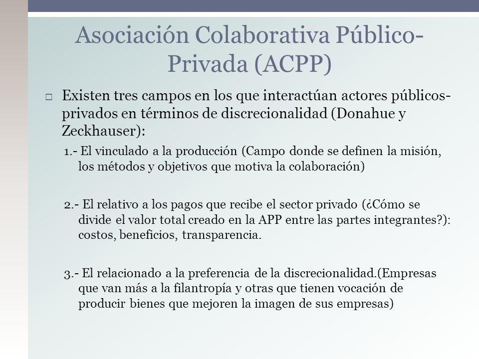 Existen tres campos en los que interactúan actores públicos- privados en términos de discrecionalidad (Donahue y Zeckhauser): 1.- El vinculado a la pr