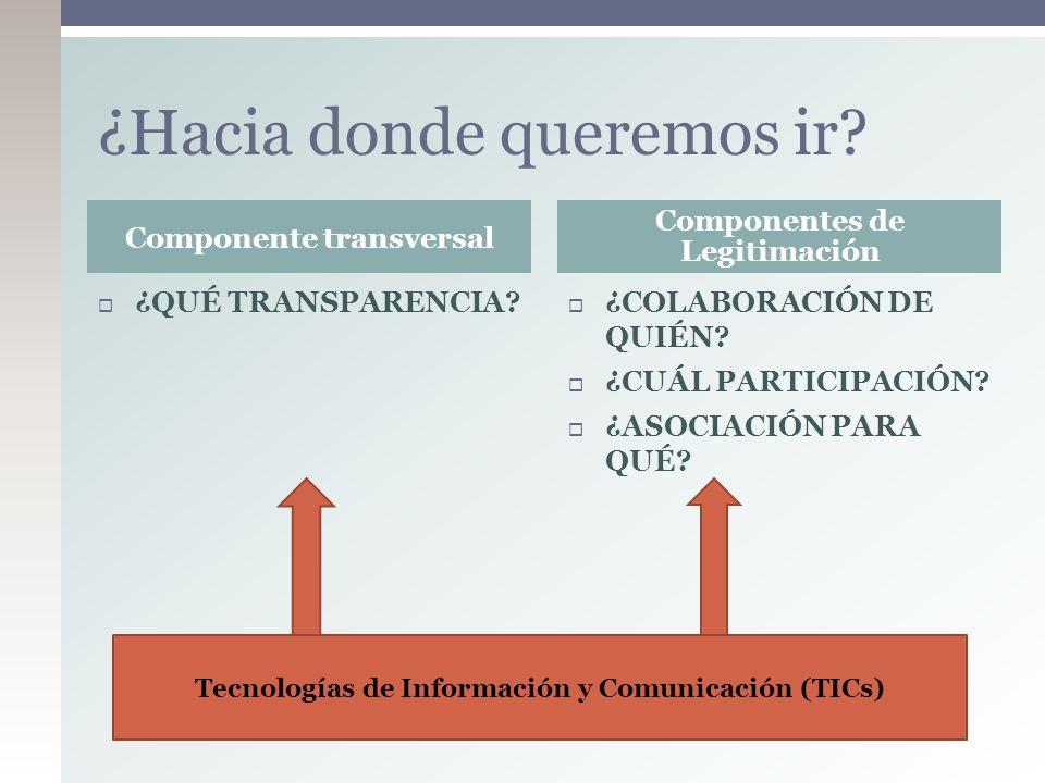 Caso de ACPP en el Municipio León, Guanajuato Se identificaron diversos formas de ACPP con diversos propósitos desde acciones básicas de pequeña escala hasta programas vinculados al desarrollo de la infraestructura municipal.