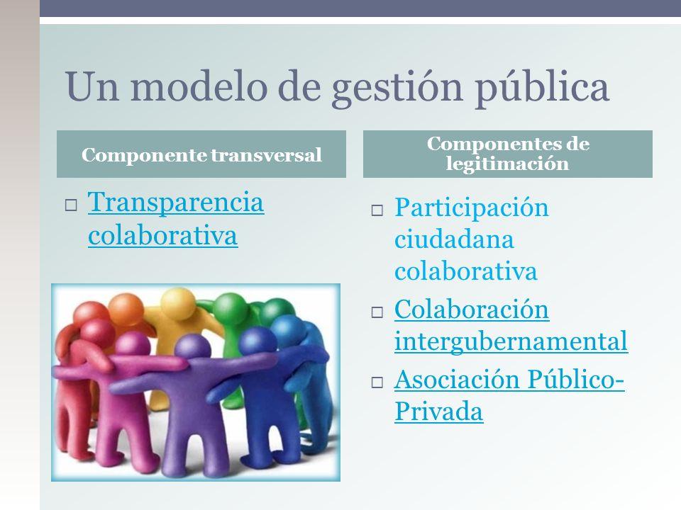 Transparencia colaborativa Transparencia colaborativa Participación ciudadana colaborativa Colaboración intergubernamental Colaboración intergubername