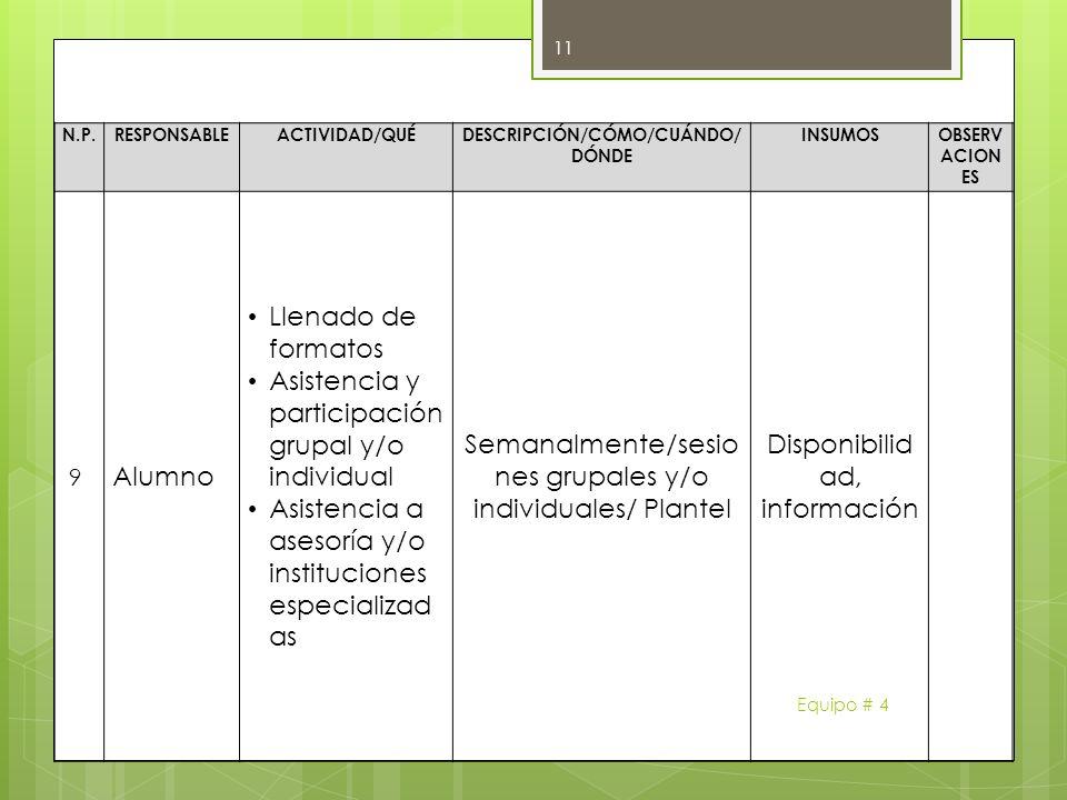 N.P.RESPONSABLEACTIVIDAD/QUÉDESCRIPCIÓN/CÓMO/CUÁNDO/ DÓNDE INSUMOSOBSERV ACION ES 9 Alumno Llenado de formatos Asistencia y participación grupal y/o i