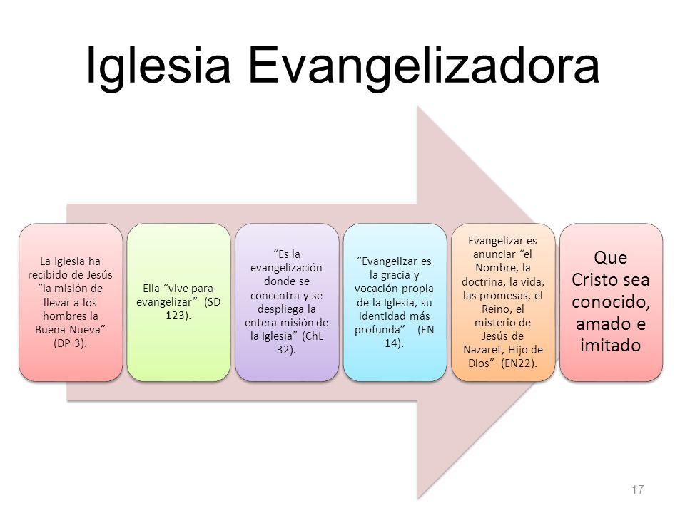 Iglesia Evangelizadora La Iglesia ha recibido de Jesús la misión de llevar a los hombres la Buena Nueva (DP 3).