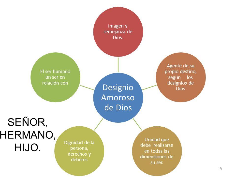 8 SEÑOR, HERMANO, HIJO.Designio Amoroso de Dios Imagen y semejanza de Dios.