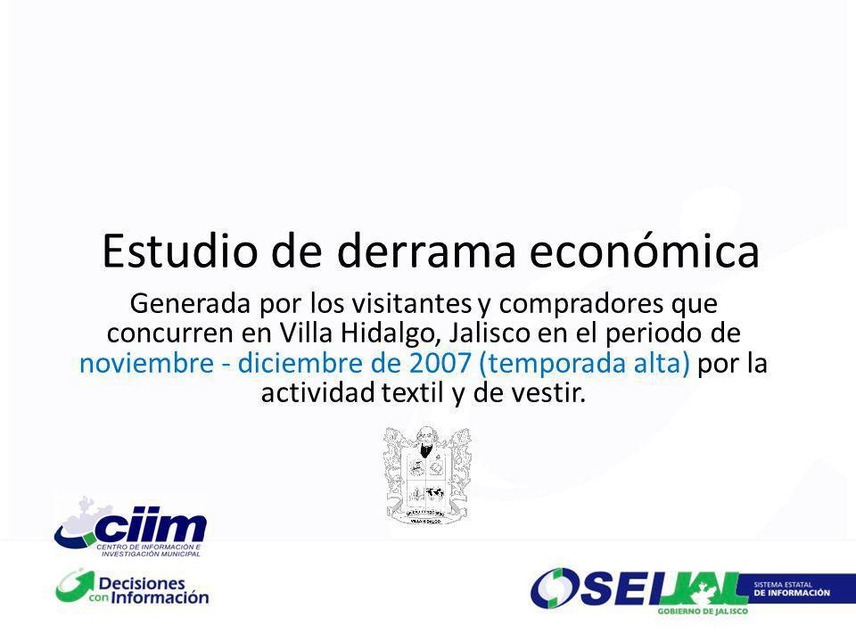 Estudio de derrama económica Generada por los visitantes y compradores que concurren en Villa Hidalgo, Jalisco en el periodo de noviembre - diciembre