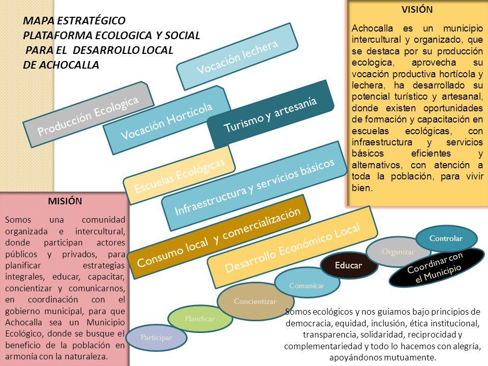VISIÓN Achocalla es un municipio intercultural y organizado, que se destaca por su producción ecologica, aprovecha su vocación productiva hortícola y