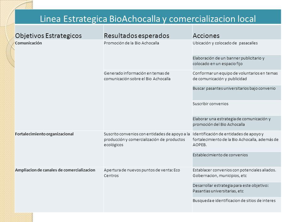 Linea Estrategica BioAchocalla y comercializacion local Objetivos EstrategicosResultados esperadosAcciones ComunicaciónPromoción de la Bio AchocallaUb