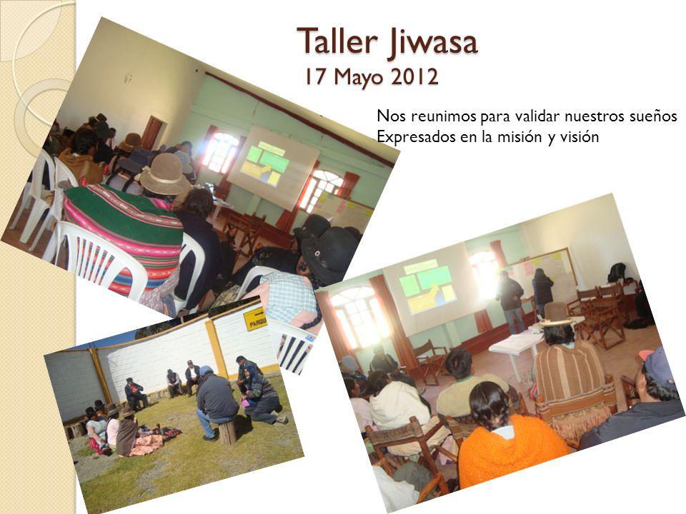 Taller Jiwasa 17 Mayo 2012 Nos reunimos para validar nuestros sueños Expresados en la misión y visión