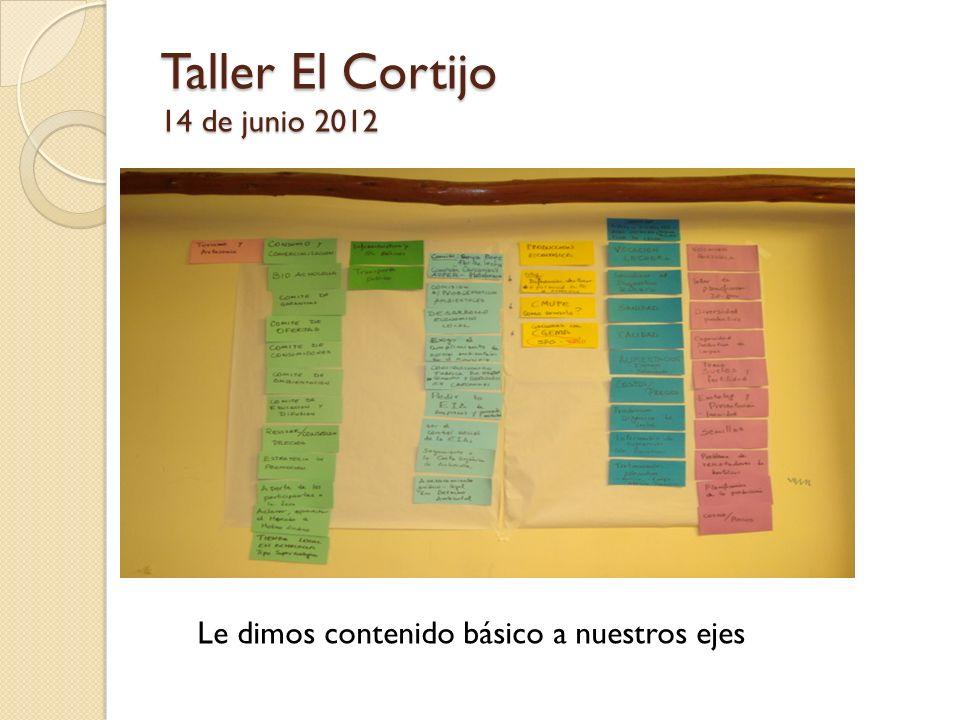 Taller El Cortijo 14 de junio 2012 Le dimos contenido básico a nuestros ejes