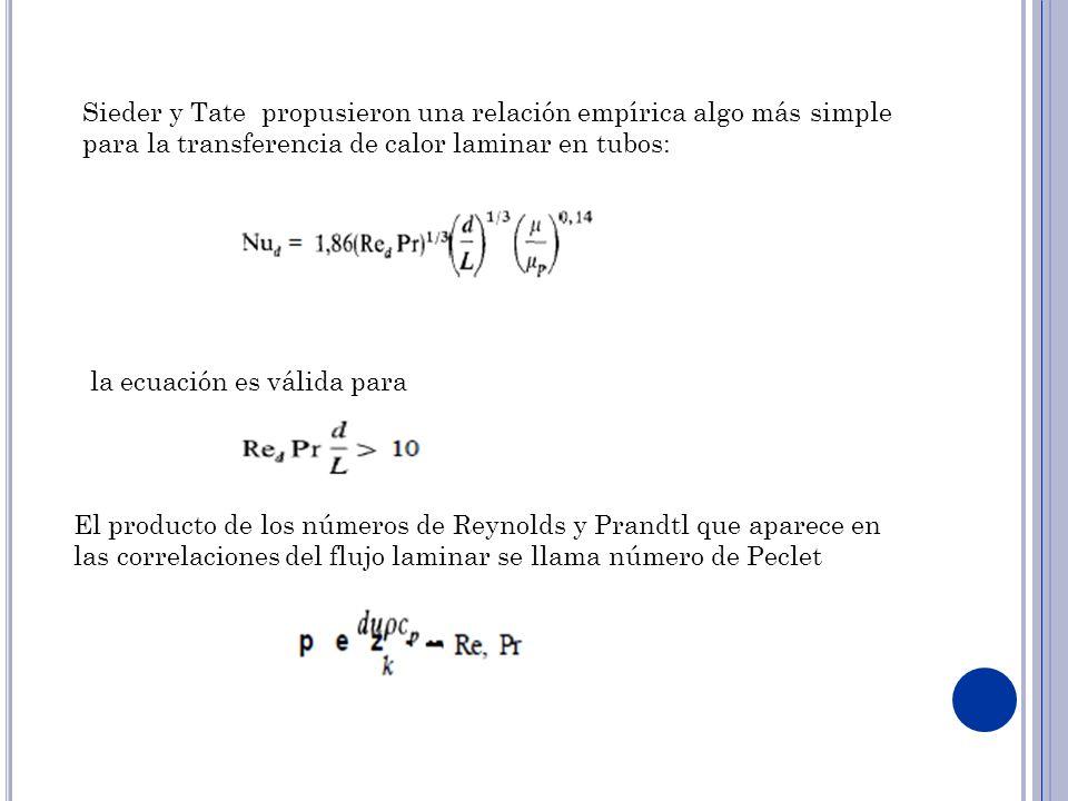 Sieder y Tate propusieron una relación empírica algo más simple para la transferencia de calor laminar en tubos: la ecuación es válida para El product