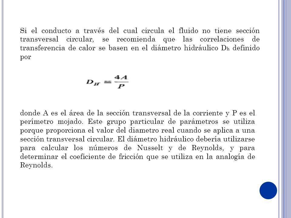 Si el conducto a través del cual circula el fluido no tiene sección transversal circular, se recomienda que las correlaciones de transferencia de calor se basen en el diámetro hidráulico D h definido por donde A es el área de la sección transversal de la corriente y P es el perímetro mojado.