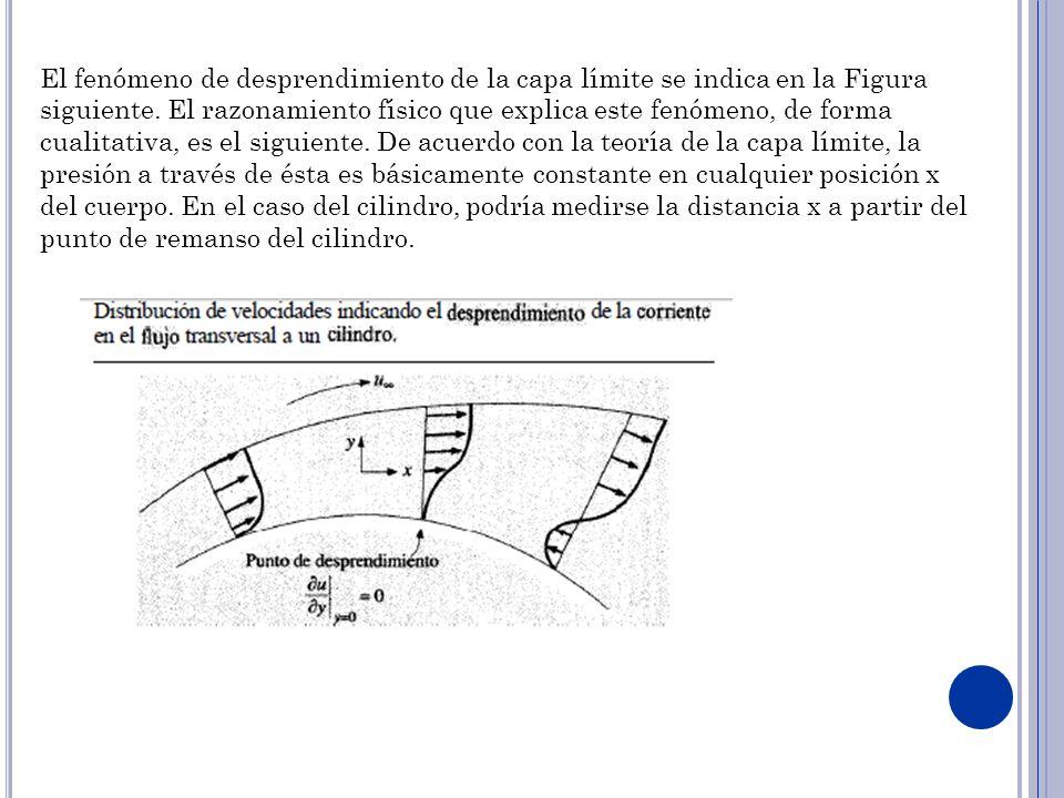 El fenómeno de desprendimiento de la capa límite se indica en la Figura siguiente. El razonamiento físico que explica este fenómeno, de forma cualitat