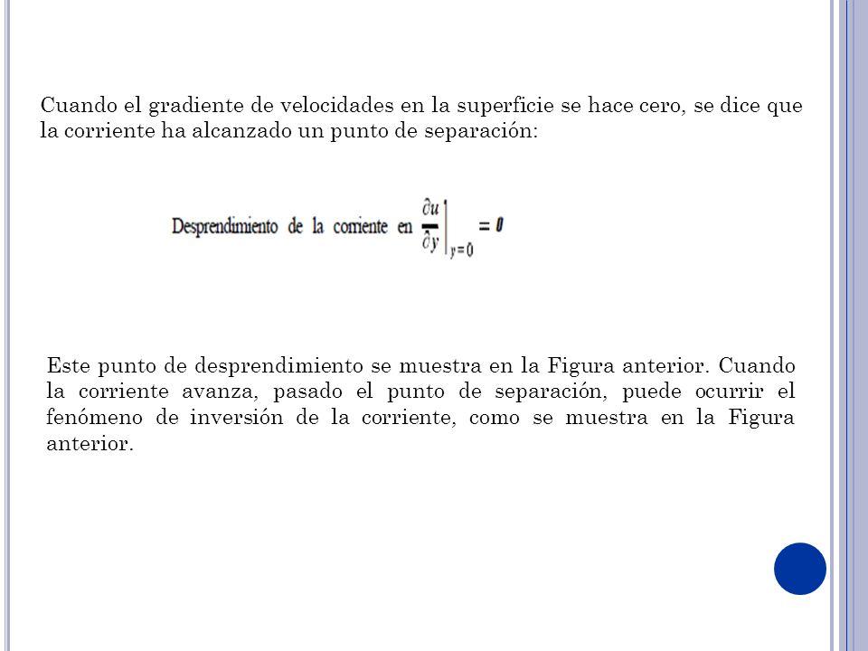 Cuando el gradiente de velocidades en la superficie se hace cero, se dice que la corriente ha alcanzado un punto de separación: Este punto de desprendimiento se muestra en la Figura anterior.