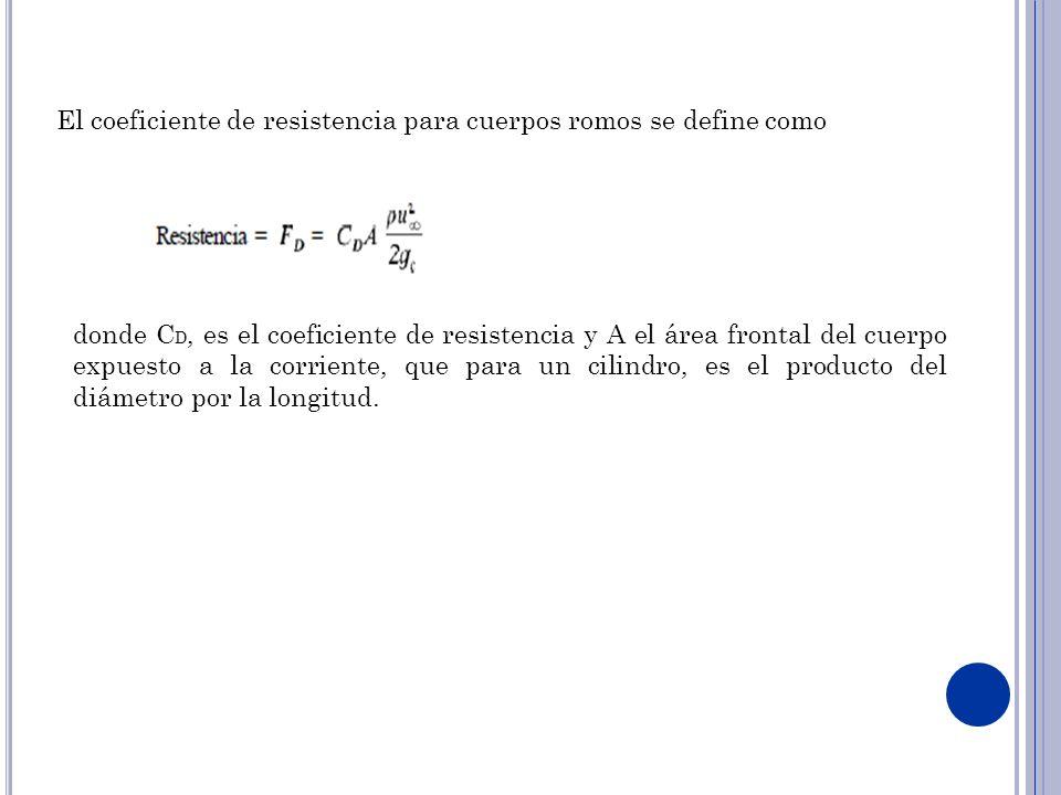 El coeficiente de resistencia para cuerpos romos se define como donde C D, es el coeficiente de resistencia y A el área frontal del cuerpo expuesto a la corriente, que para un cilindro, es el producto del diámetro por la longitud.