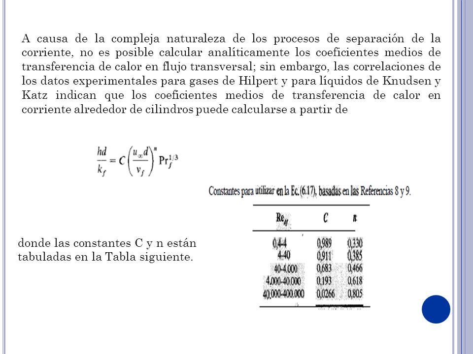 A causa de la compleja naturaleza de los procesos de separación de la corriente, no es posible calcular analíticamente los coeficientes medios de transferencia de calor en flujo transversal; sin embargo, las correlaciones de los datos experimentales para gases de Hilpert y para líquidos de Knudsen y Katz indican que los coeficientes medios de transferencia de calor en corriente alrededor de cilindros puede calcularse a partir de donde las constantes C y n están tabuladas en la Tabla siguiente.
