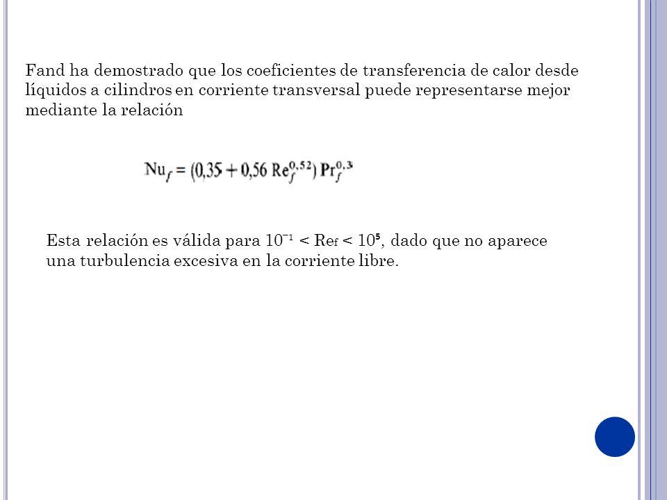 Fand ha demostrado que los coeficientes de transferencia de calor desde líquidos a cilindros en corriente transversal puede representarse mejor mediante la relación Esta relación es válida para 10ˉ¹ < Re f < 10, dado que no aparece una turbulencia excesiva en la corriente libre.
