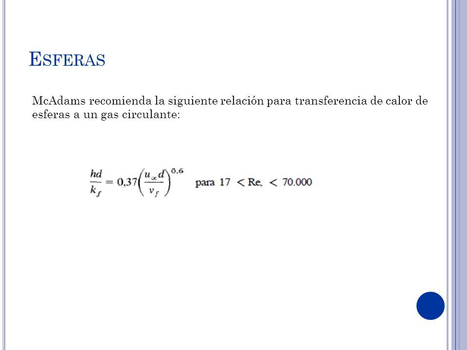E SFERAS McAdams recomienda la siguiente relación para transferencia de calor de esferas a un gas circulante: