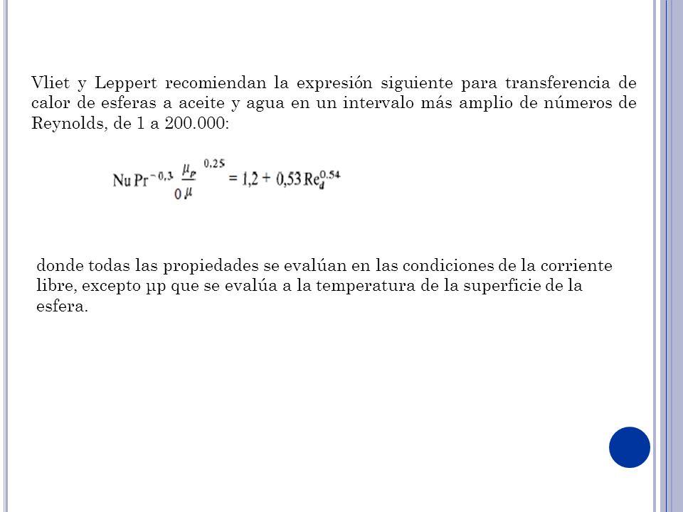 Vliet y Leppert recomiendan la expresión siguiente para transferencia de calor de esferas a aceite y agua en un intervalo más amplio de números de Reynolds, de 1 a 200.000: donde todas las propiedades se evalúan en las condiciones de la corriente libre, excepto μр que se evalúa a la temperatura de la superficie de la esfera.