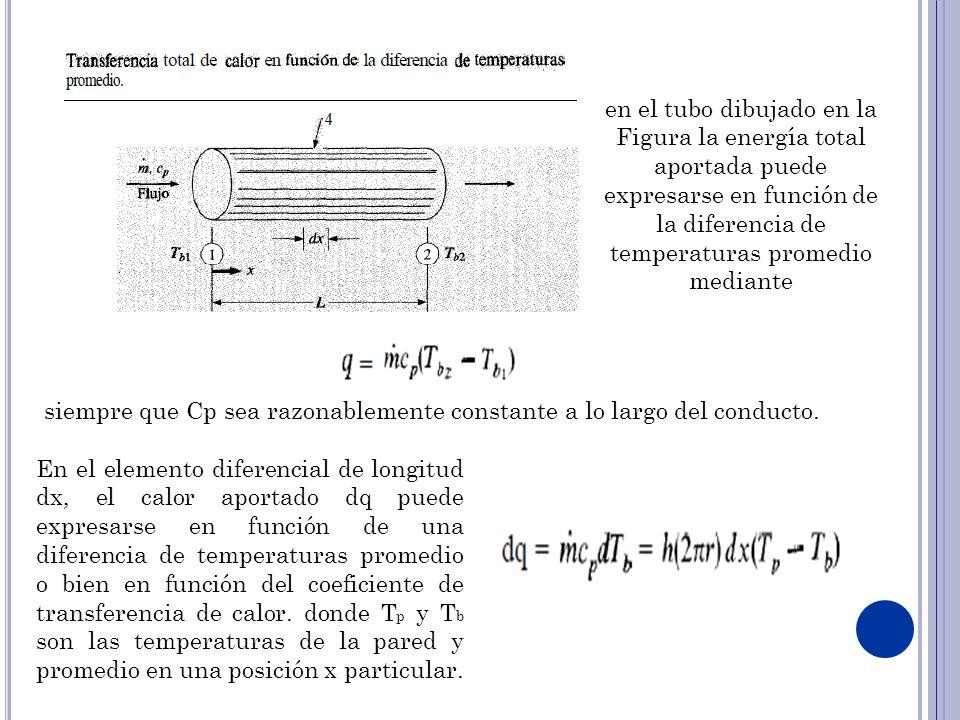en el tubo dibujado en la Figura la energía total aportada puede expresarse en función de la diferencia de temperaturas promedio mediante siempre que Cp sea razonablemente constante a lo largo del conducto.