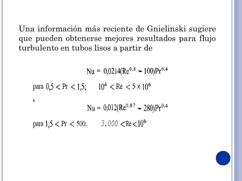 Como se ha descrito antes, se puede anticipar que los datos de transferencia de calor dependerán de los números de Reynolds y Prandtl.