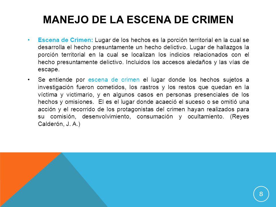 MANEJO DE LA ESCENA DE CRIMEN Escena de Crimen: Lugar de los hechos es la porción territorial en la cual se desarrolla el hecho presuntamente un hecho
