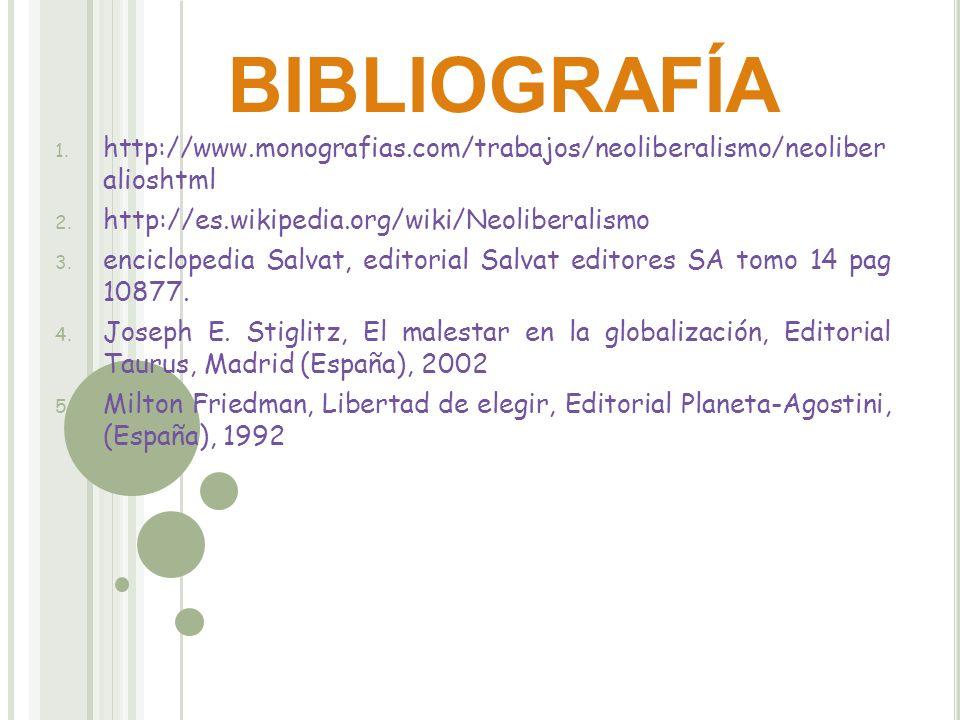1. http://www.monografias.com/trabajos/neoliberalismo/neoliber alioshtml 2. http://es.wikipedia.org/wiki/Neoliberalismo 3. enciclopedia Salvat, editor