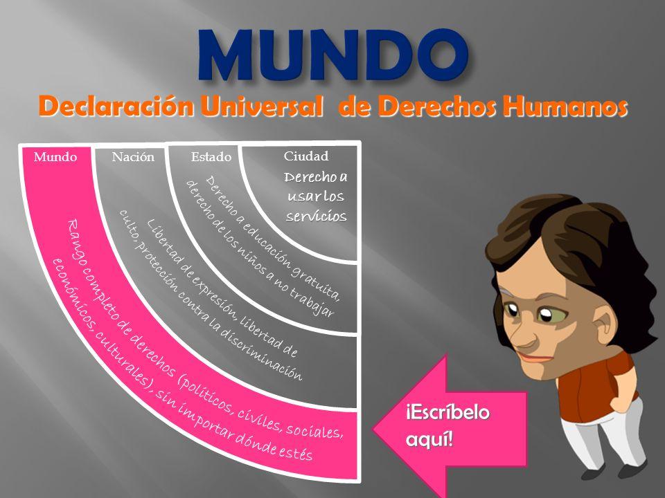 EstadoNación Mundo Derecho a usar los servicios Ciudad ¡Escríbelo aquí.