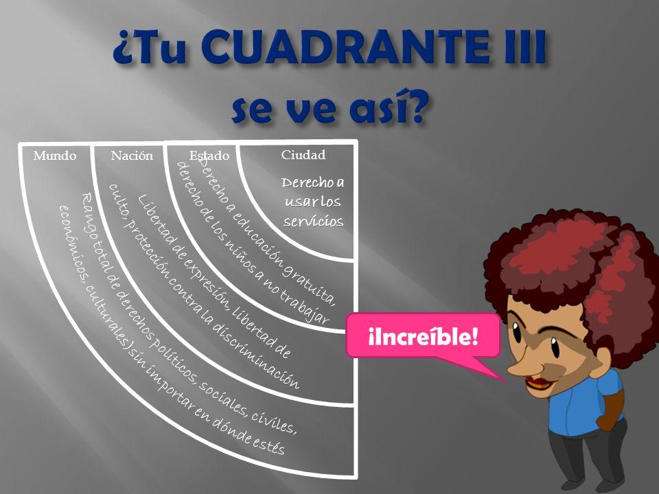 EstadoNación Mundo Derecho a usar los servicios Ciudad ¡Increíble!