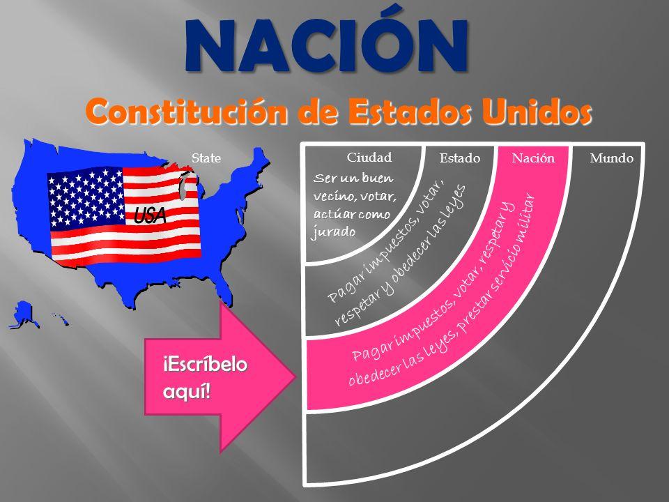 Constitución de Estados Unidos StateEstadoNación Mundo Ciudad Ser un buen vecino, votar, actúar como jurado ¡Escríbelo aquí.
