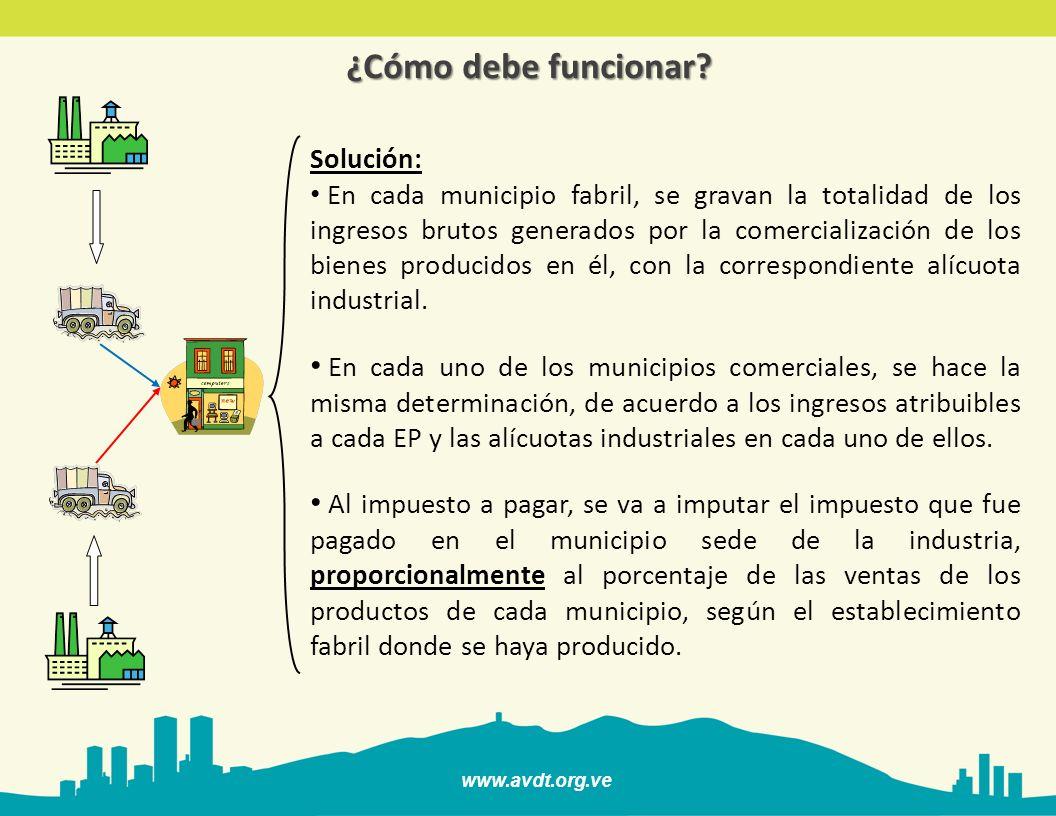 www.avdt.org.ve ¿Cómo debe funcionar? Solución: En cada municipio fabril, se gravan la totalidad de los ingresos brutos generados por la comercializac