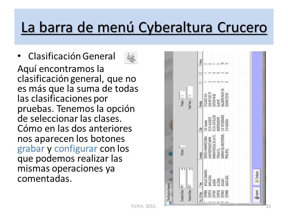 La barra de menú Cyberaltura Crucero Resultado Prueba Aquí nos aparecerá la clasificación ya hecha de la prueba que seleccionemos y de la clase que se