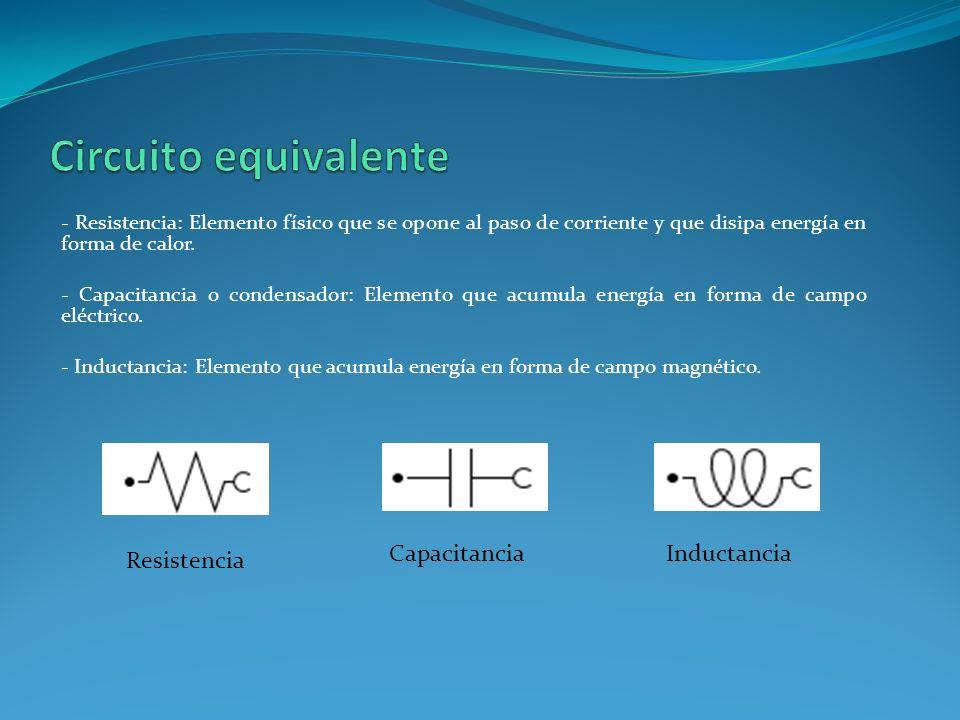 - Resistencia: Elemento físico que se opone al paso de corriente y que disipa energía en forma de calor. - Capacitancia o condensador: Elemento que ac