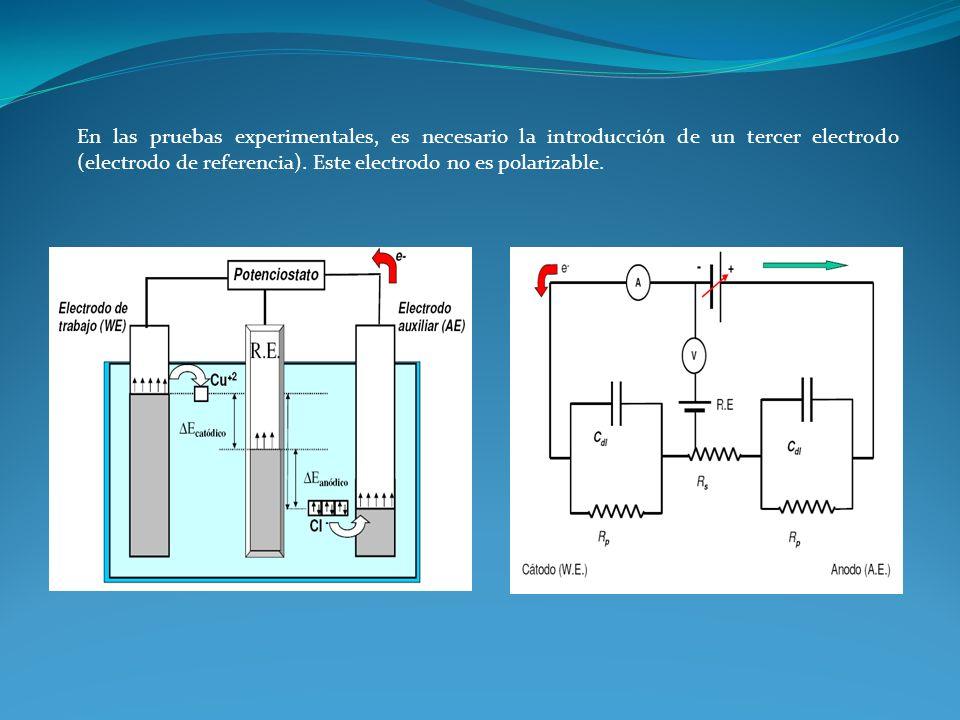 En las pruebas experimentales, es necesario la introducción de un tercer electrodo (electrodo de referencia). Este electrodo no es polarizable.