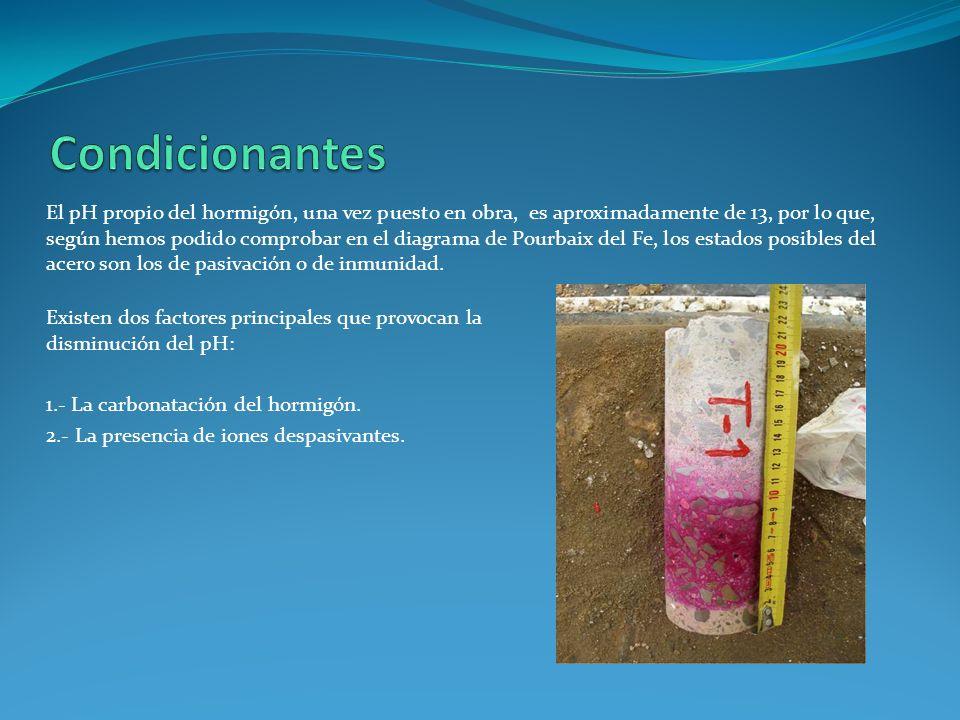 El pH propio del hormigón, una vez puesto en obra, es aproximadamente de 13, por lo que, según hemos podido comprobar en el diagrama de Pourbaix del F