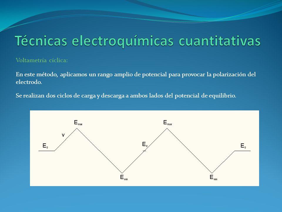 Voltametría cíclica: En este método, aplicamos un rango amplio de potencial para provocar la polarización del electrodo. Se realizan dos ciclos de car