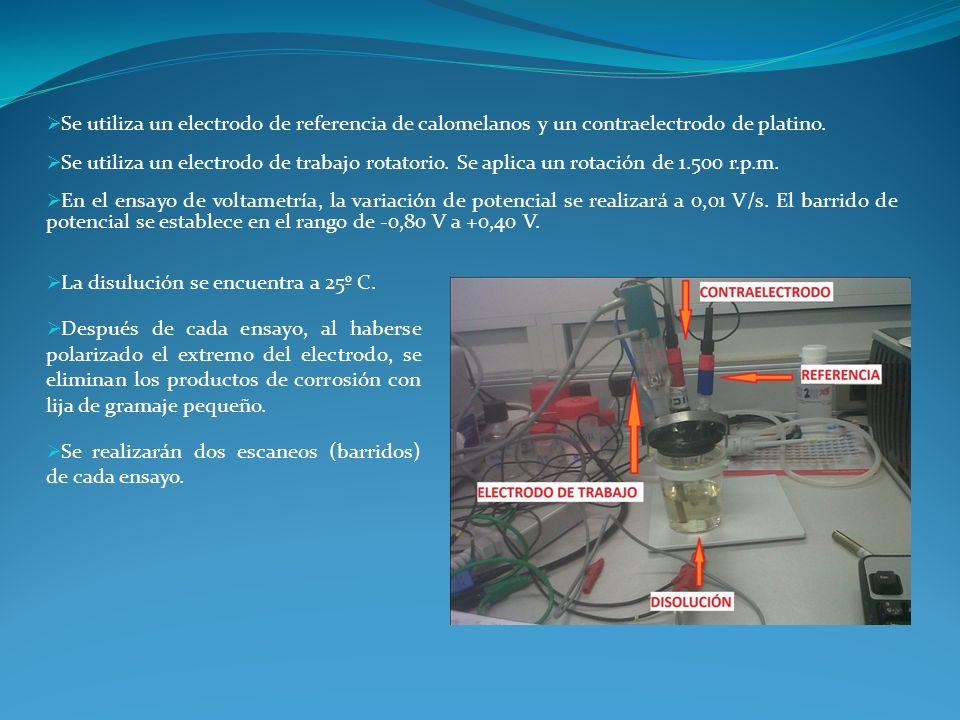 Se utiliza un electrodo de referencia de calomelanos y un contraelectrodo de platino. Se utiliza un electrodo de trabajo rotatorio. Se aplica un rotac