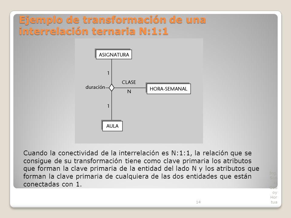 Ejemplo de transformación de una interrelación ternaria N:1:1 14 Ing. Son ia God oy Hor tua Cuando la conectividad de la interrelación es N:1:1, la re