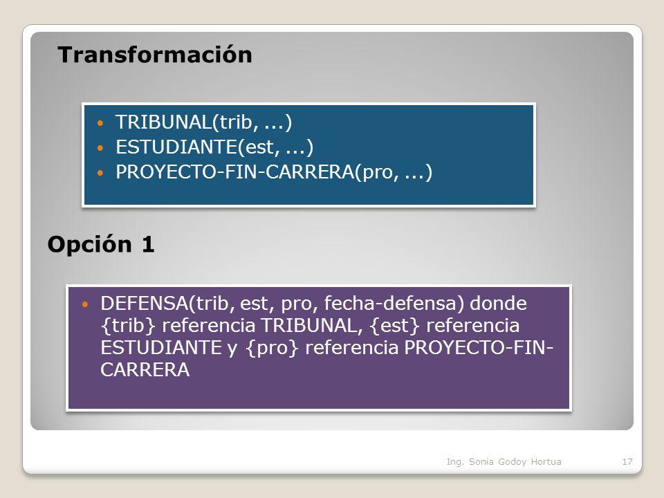 Opción 1 Ing. Sonia Godoy Hortua17 TRIBUNAL(trib,...) ESTUDIANTE(est,...) PROYECTO-FIN-CARRERA(pro,...) TRIBUNAL(trib,...) ESTUDIANTE(est,...) PROYECT