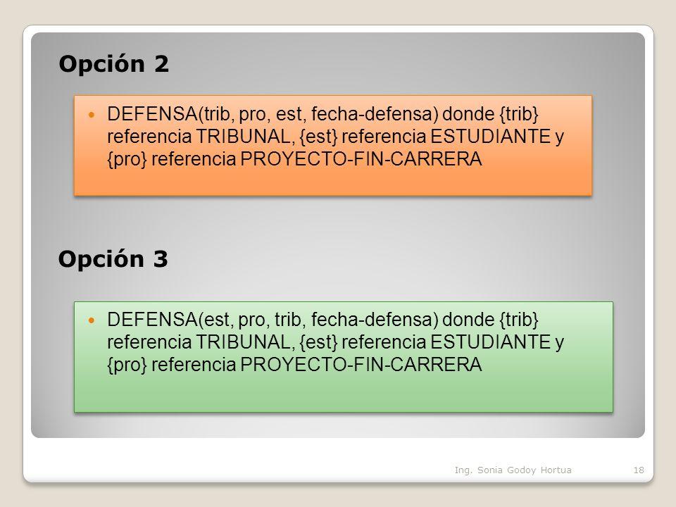 Opción 2 Opción 3 Ing. Sonia Godoy Hortua18 DEFENSA(trib, pro, est, fecha-defensa) donde {trib} referencia TRIBUNAL, {est} referencia ESTUDIANTE y {pr