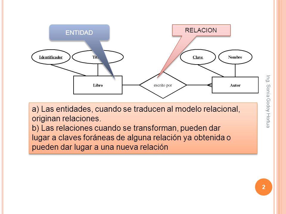 2 a) Las entidades, cuando se traducen al modelo relacional, originan relaciones. b) Las relaciones cuando se transforman, pueden dar lugar a claves f