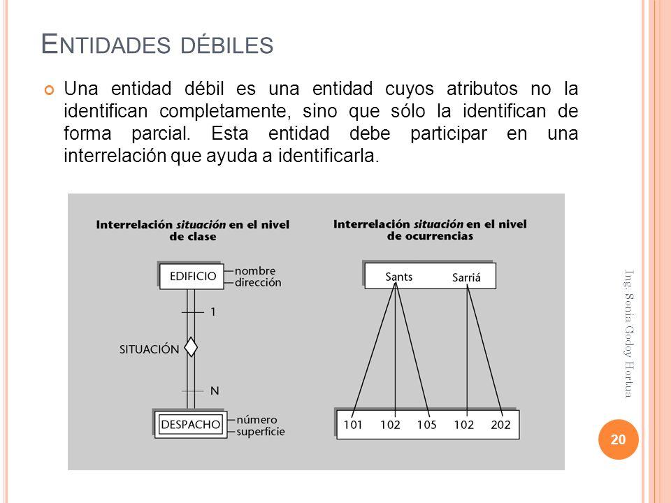 E NTIDADES DÉBILES Una entidad débil es una entidad cuyos atributos no la identifican completamente, sino que sólo la identifican de forma parcial. Es