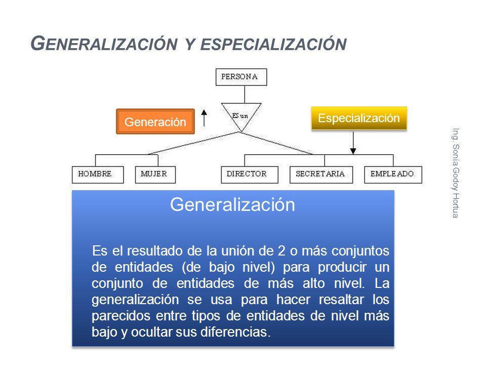 G ENERALIZACIÓN Y ESPECIALIZACIÓN Ing. Sonia Godoy Hortua 22 Generación Especialización