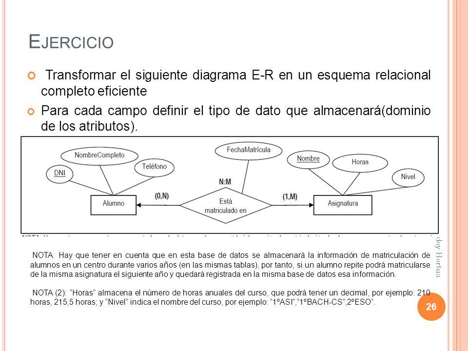 E JERCICIO Transformar el siguiente diagrama E-R en un esquema relacional completo eficiente Para cada campo definir el tipo de dato que almacenará(do