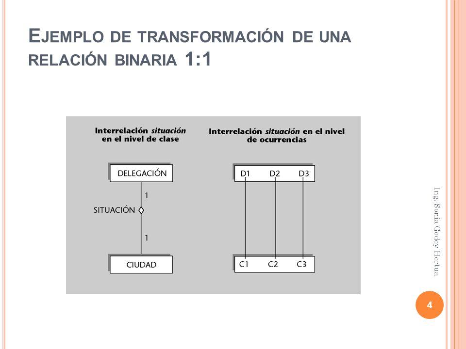 E JEMPLO DE TRANSFORMACIÓN DE UNA RELACIÓN BINARIA 1:1 4 Ing. Sonia Godoy Hortua