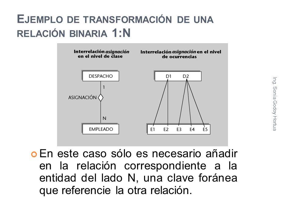E JEMPLO DE TRANSFORMACIÓN DE UNA RELACIÓN BINARIA 1:N En este caso sólo es necesario añadir en la relación correspondiente a la entidad del lado N, u