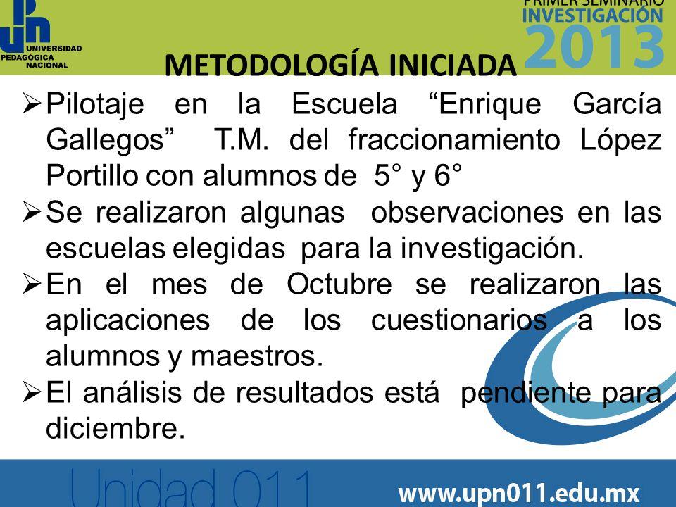 METODOLOGÍA INICIADA Pilotaje en la Escuela Enrique García Gallegos T.M. del fraccionamiento López Portillo con alumnos de 5° y 6° Se realizaron algun
