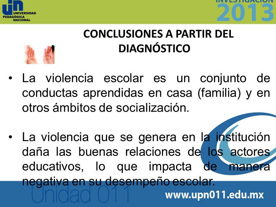 CONCLUSIONES A PARTIR DEL DIAGNÓSTICO La violencia escolar es un conjunto de conductas aprendidas en casa (familia) y en otros ámbitos de socializació
