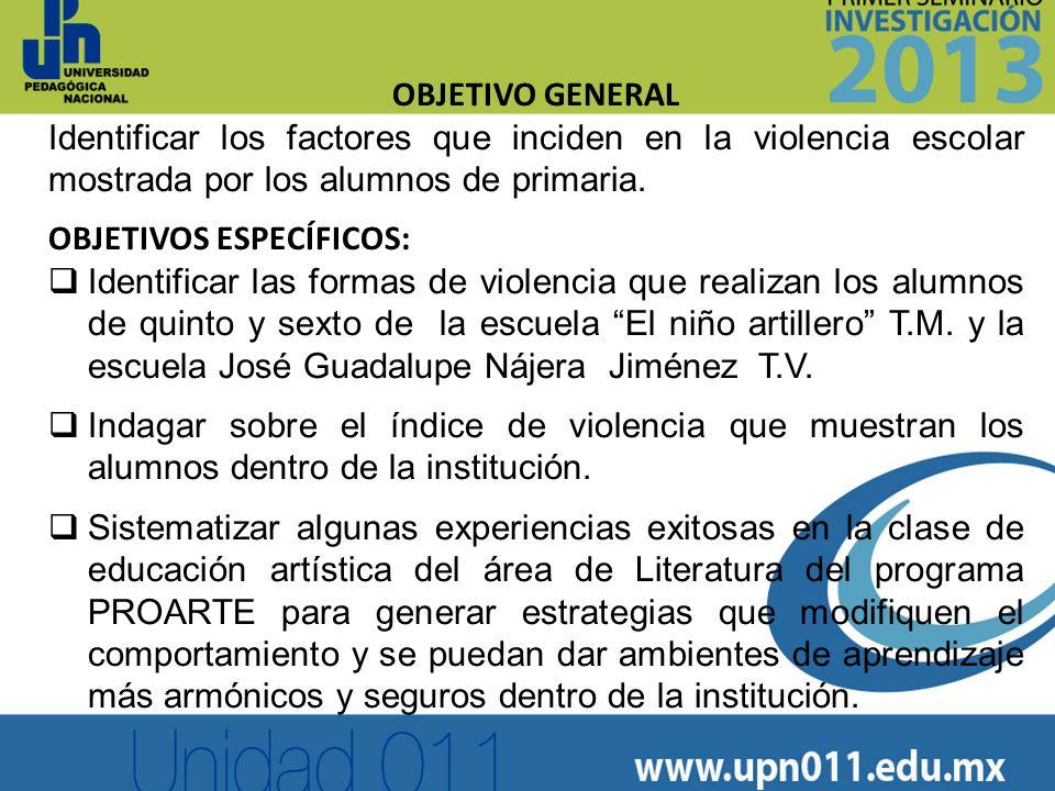 BIBLIOGRAFÍA CASTRO, A.(2009) Desaprender la violencia.