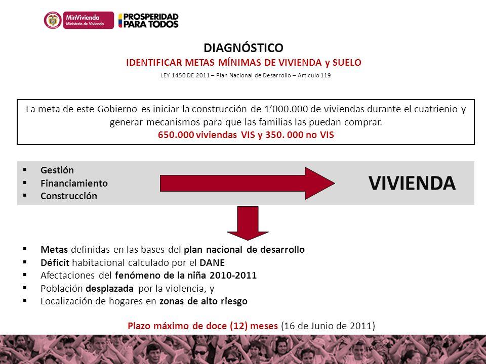 LEY 1450 DE 2011 – Plan Nacional de Desarrollo – Artículo 119 Gestión Financiamiento Construcción VIVIENDA Metas definidas en las bases del plan nacio