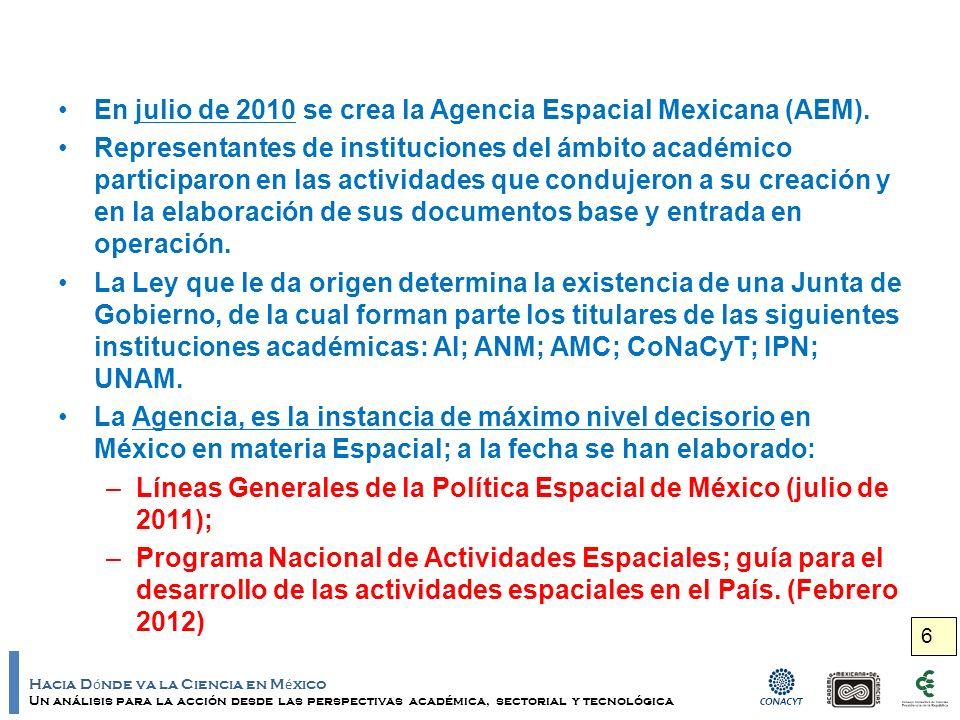 Hacia D ó nde va la Ciencia en M é xico Un análisis para la acción desde las perspectivas académica, sectorial y tecnológica En julio de 2010 se crea la Agencia Espacial Mexicana (AEM).