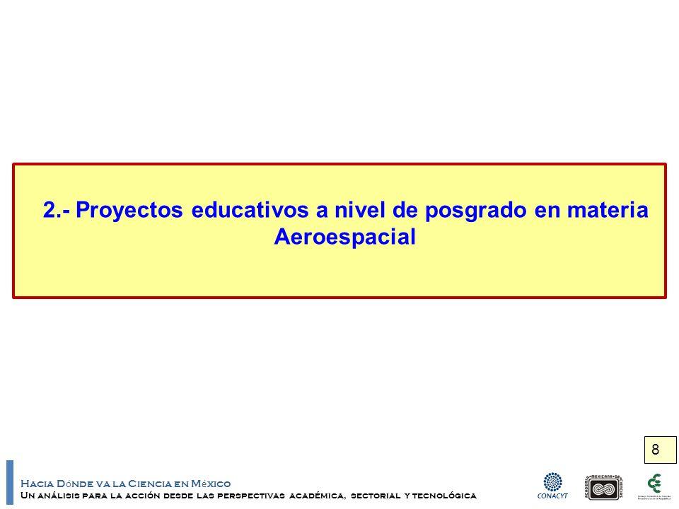 Hacia D ó nde va la Ciencia en M é xico Un análisis para la acción desde las perspectivas académica, sectorial y tecnológica 9 Programas académicos en materia Aeroespacial Fuente.